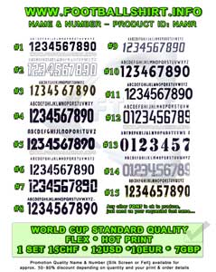 Name and Number Price List